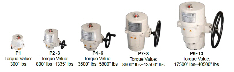 Click here for more informaton on Promation Quarter Turn Electric Actuators