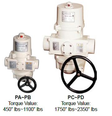 PROMATION Spring Return Electric Actuators
