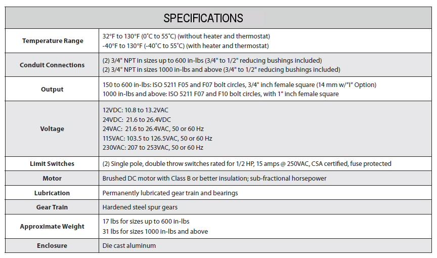 valvcon-adc-series-specifications